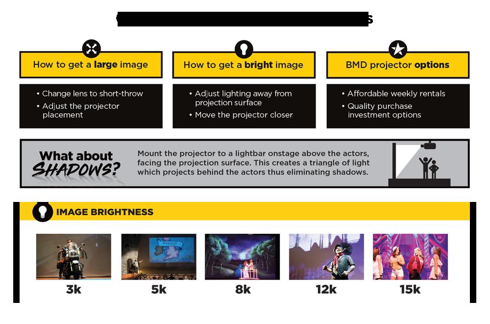 BMD Projectors