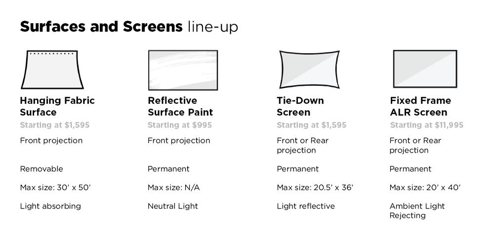 BMD Screens